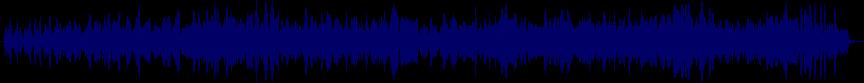waveform of track #58750
