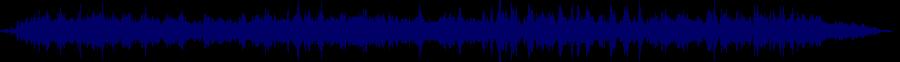 waveform of track #58752