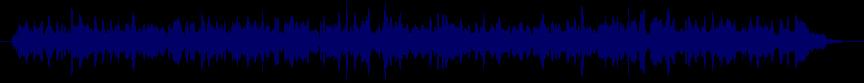 waveform of track #58756