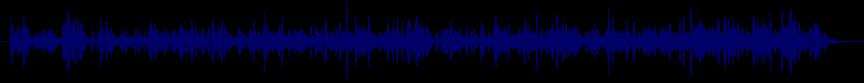 waveform of track #58757