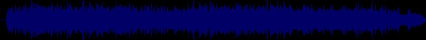 waveform of track #58765