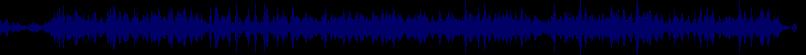 waveform of track #58768