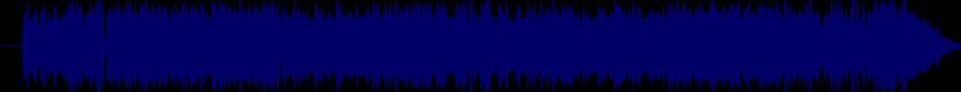 waveform of track #58772