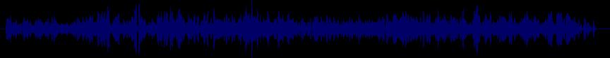 waveform of track #58806