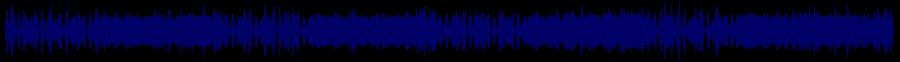 waveform of track #58810