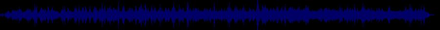 waveform of track #58818