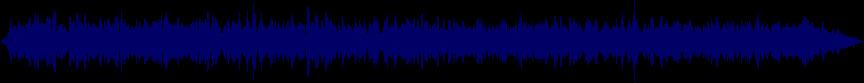 waveform of track #58822