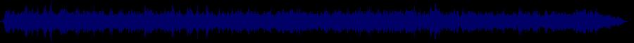 waveform of track #58831