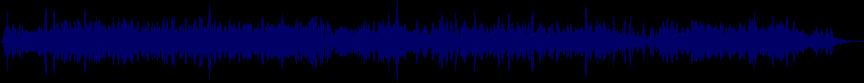 waveform of track #58835