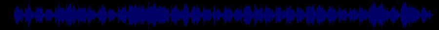 waveform of track #58873