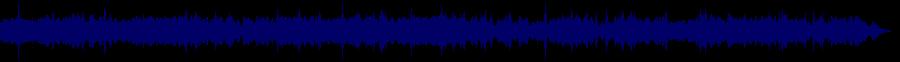 waveform of track #58879