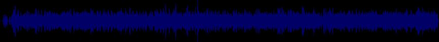 waveform of track #58905