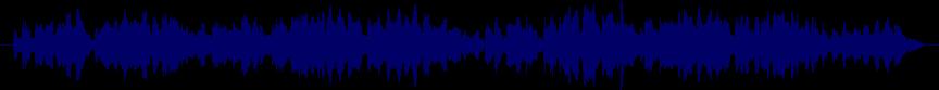 waveform of track #58926