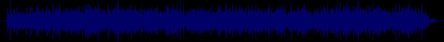 waveform of track #58934
