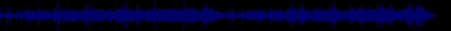 waveform of track #58952