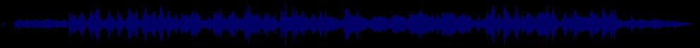 waveform of track #58954