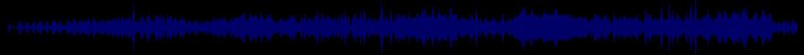 waveform of track #58960