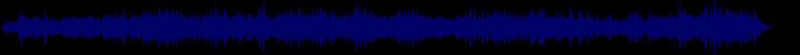waveform of track #58966