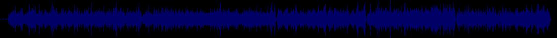 waveform of track #58967