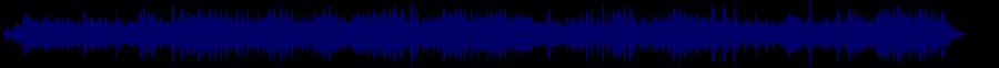 waveform of track #58974