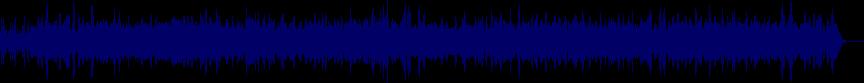 waveform of track #58980