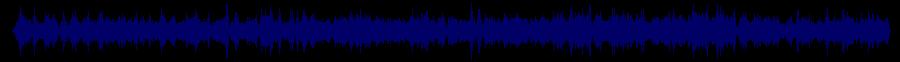 waveform of track #58981