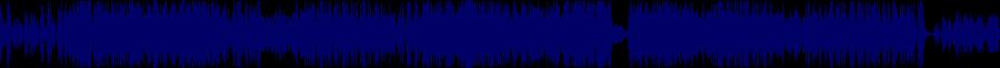 waveform of track #58982