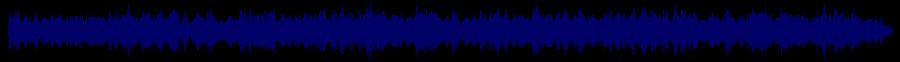 waveform of track #58988