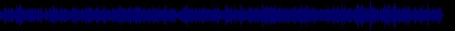 waveform of track #58995