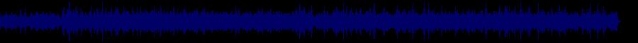 waveform of track #59004