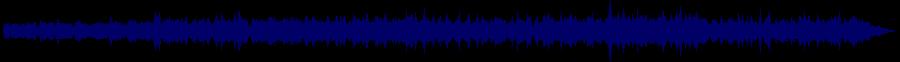 waveform of track #59022