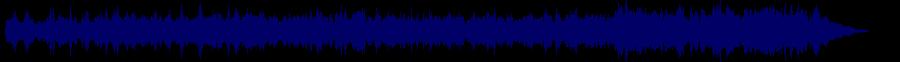 waveform of track #59040