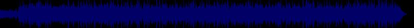 waveform of track #59042
