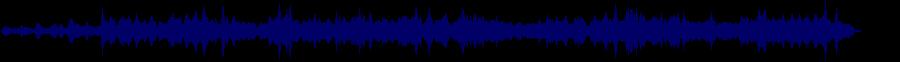 waveform of track #59060