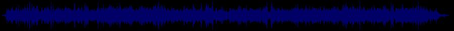 waveform of track #59063