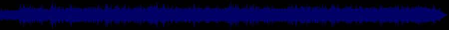 waveform of track #59068
