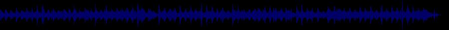 waveform of track #59074