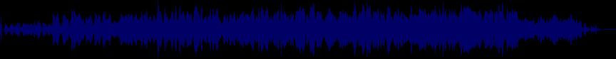 waveform of track #59082