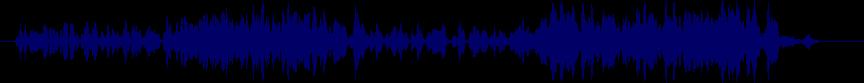 waveform of track #59084