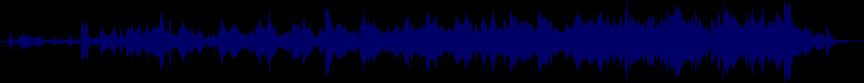 waveform of track #59086