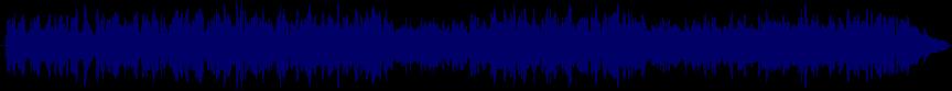 waveform of track #59088