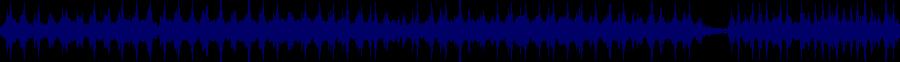 waveform of track #59096
