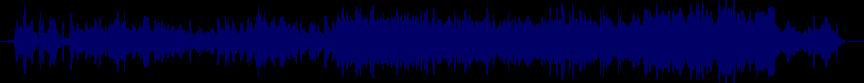 waveform of track #59097