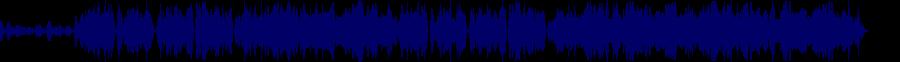 waveform of track #59098