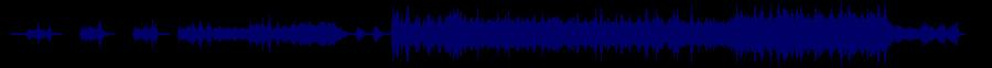 waveform of track #59138