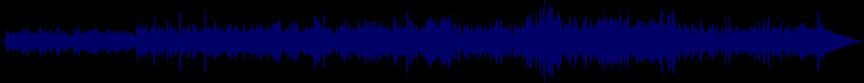 waveform of track #59139