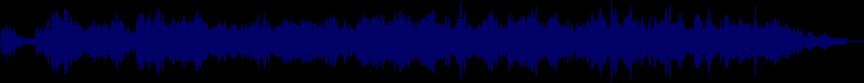 waveform of track #59149