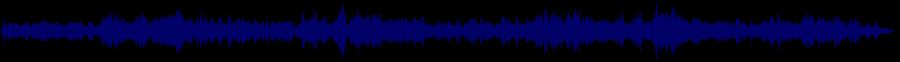 waveform of track #59176