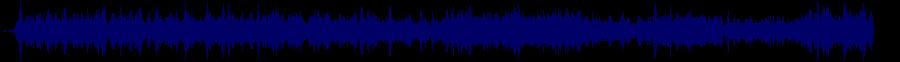 waveform of track #59179