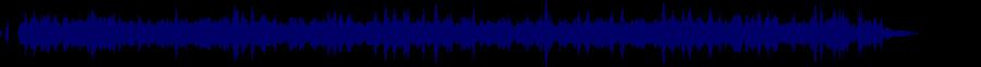 waveform of track #59196